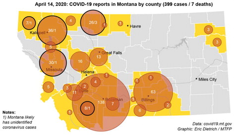 Roosevelt County Sees Two  Additional COVID-19 Cases